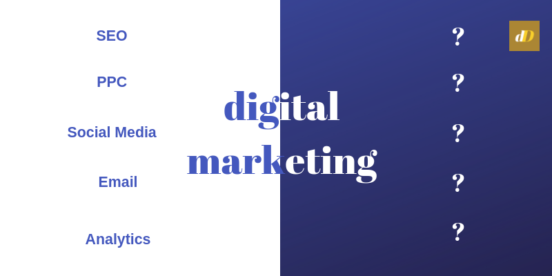 Non-digital marketing skills