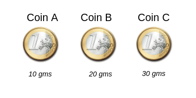 Three Coins with weights