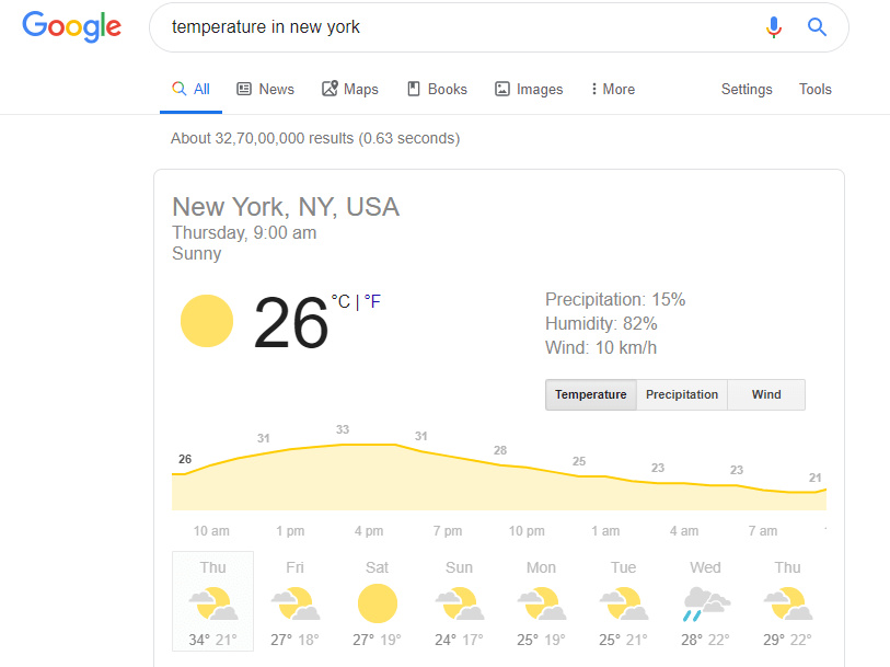 temperature in new york