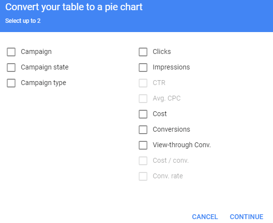 google ads pie chart options
