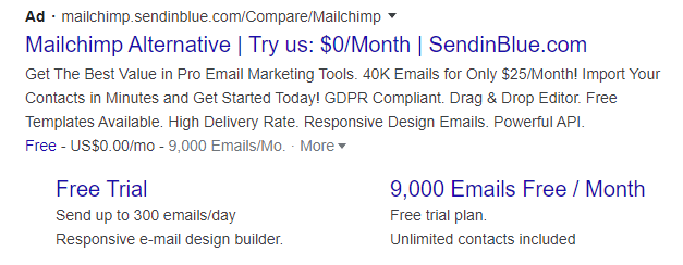 mailchimp ad extension
